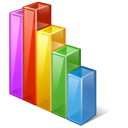 Portal da Dislexia – Resumo e Estatísticas 2014