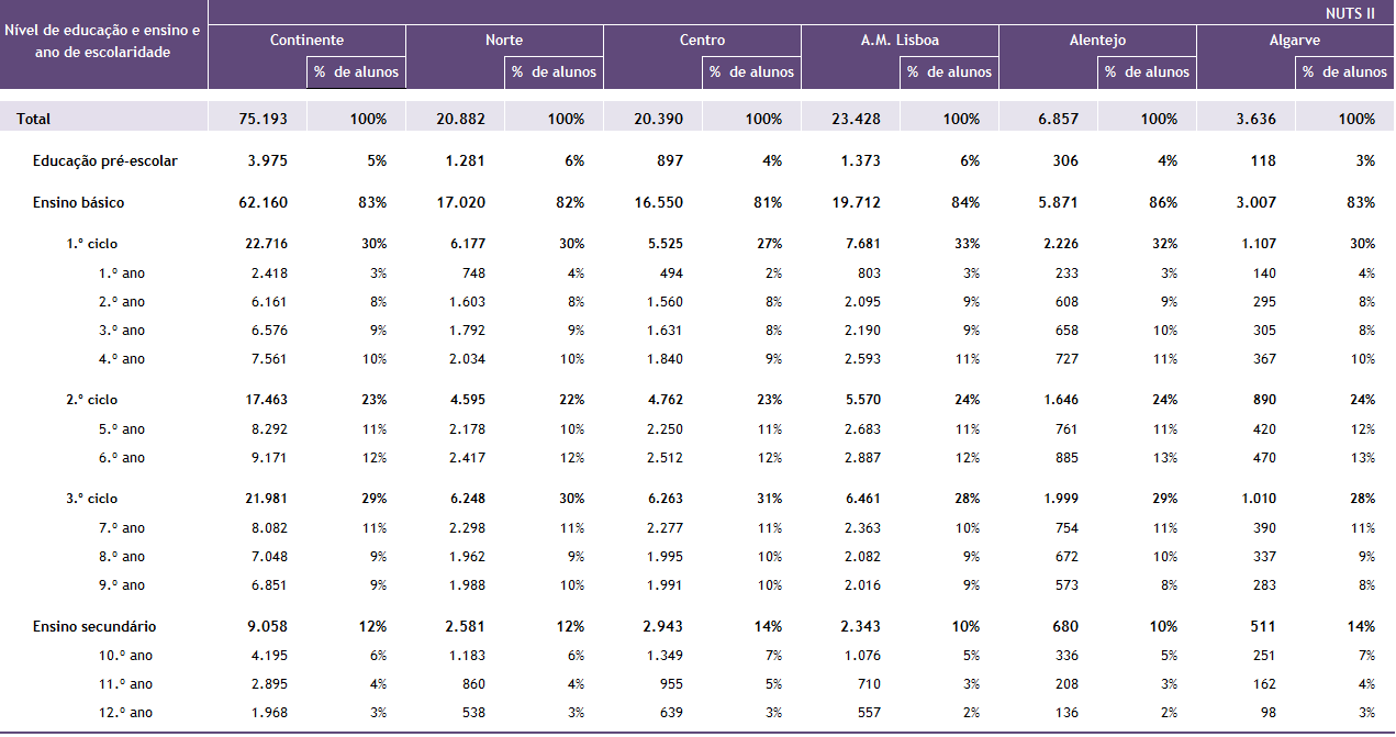 nee-2014-2015-estatistica-01
