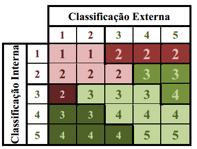 CNE-tabela-conversao