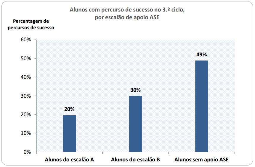 desempenho-escolar-habilitacoes-academicas-mae-02