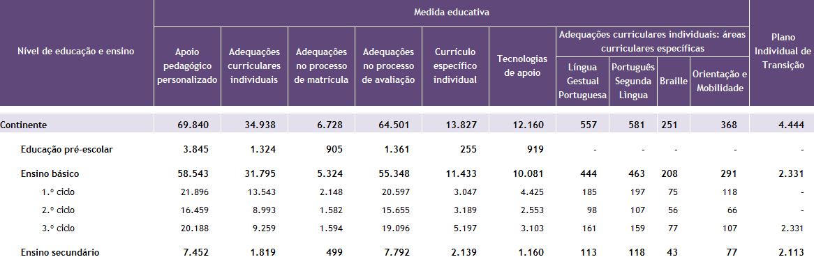 nee-2014-2015-estatistica-02
