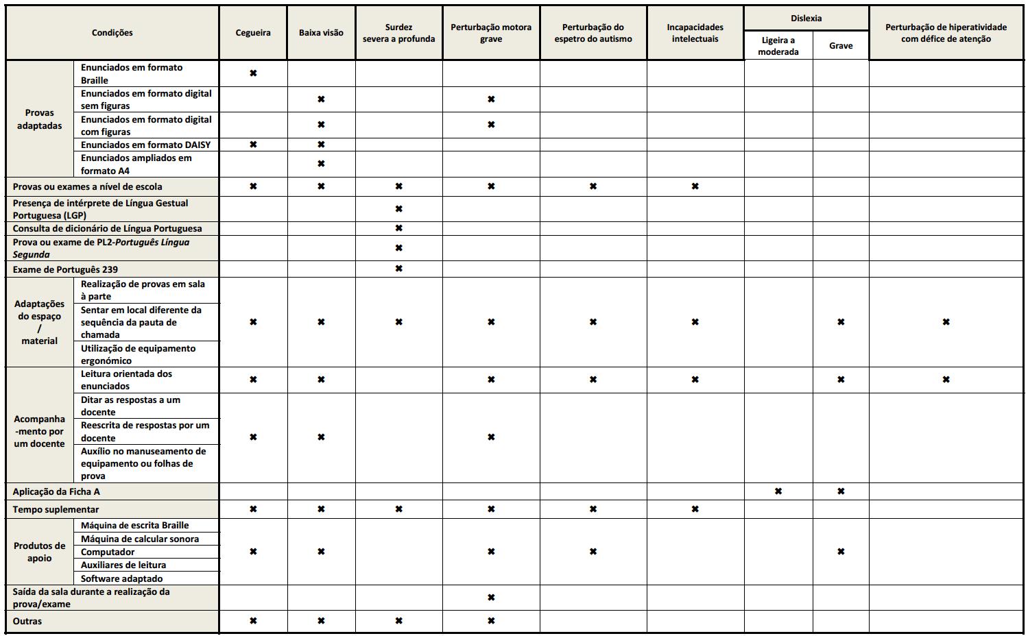 JNE-condicoes-especiais-2016-quadro-resumo
