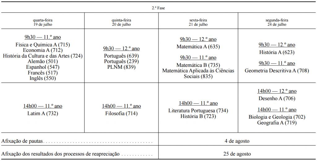2016-17-exames-finais-nacionais_2fase