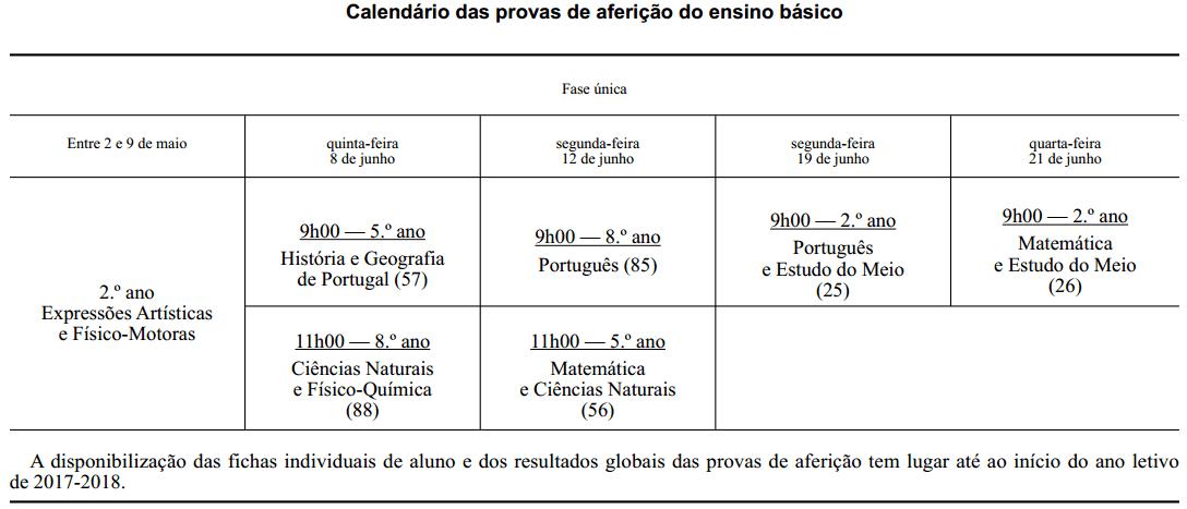 Calendário Escolar e de Exames – Ano Letivo 2016-2017 | Portal da ...