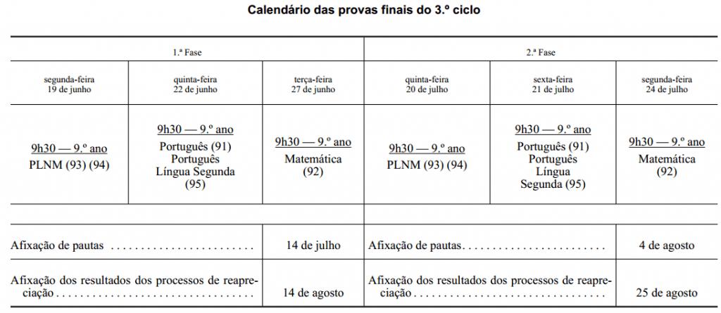2016-17-provas-finais