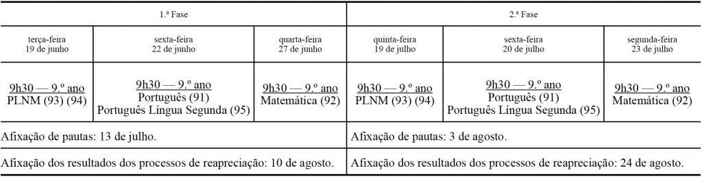 calendário escolar e de exames \u2013 ano letivo 2017 2018 portal dos sitescalendário exames finais nacionais \u2013 2018 \u2013 11º e 12º anos