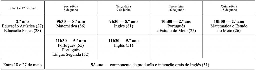 Calendario Dezembro 2019 Janeiro 2020.Calendario Escolar E De Exames Ano Letivo 2019 2020